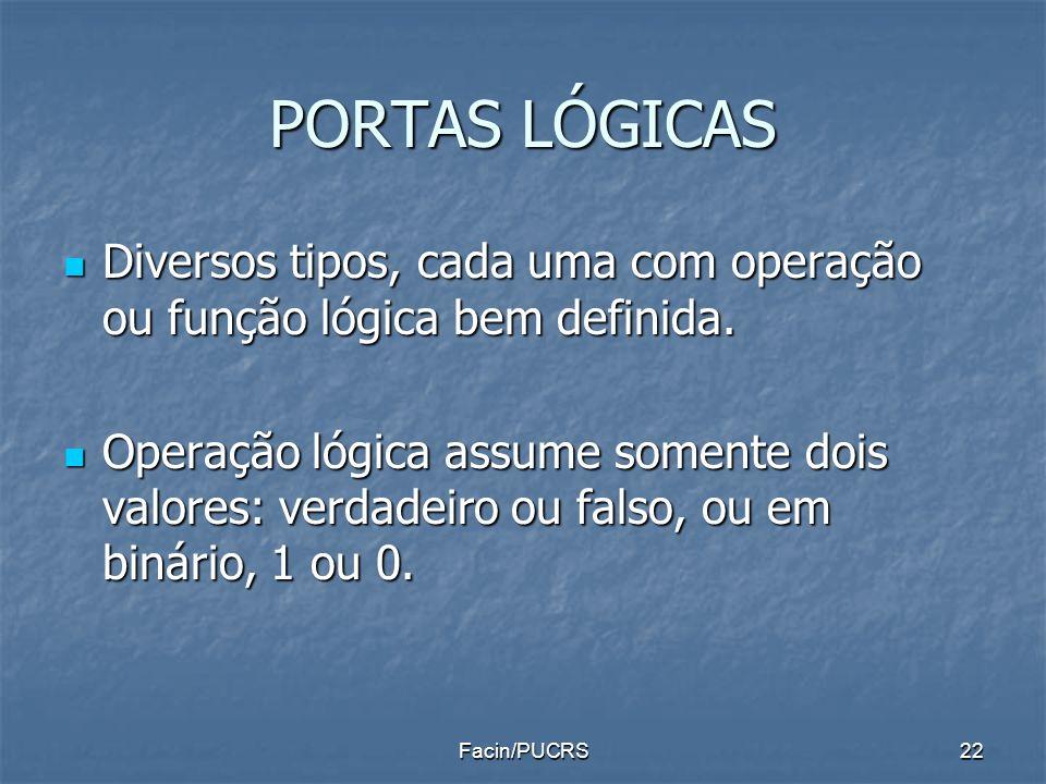 PORTAS LÓGICAS Diversos tipos, cada uma com operação ou função lógica bem definida.