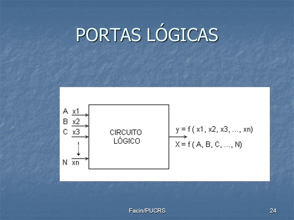 PORTAS LÓGICAS Facin/PUCRS