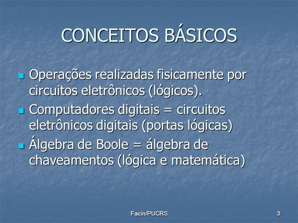 CONCEITOS BÁSICOS Operações realizadas fisicamente por circuitos eletrônicos (lógicos).