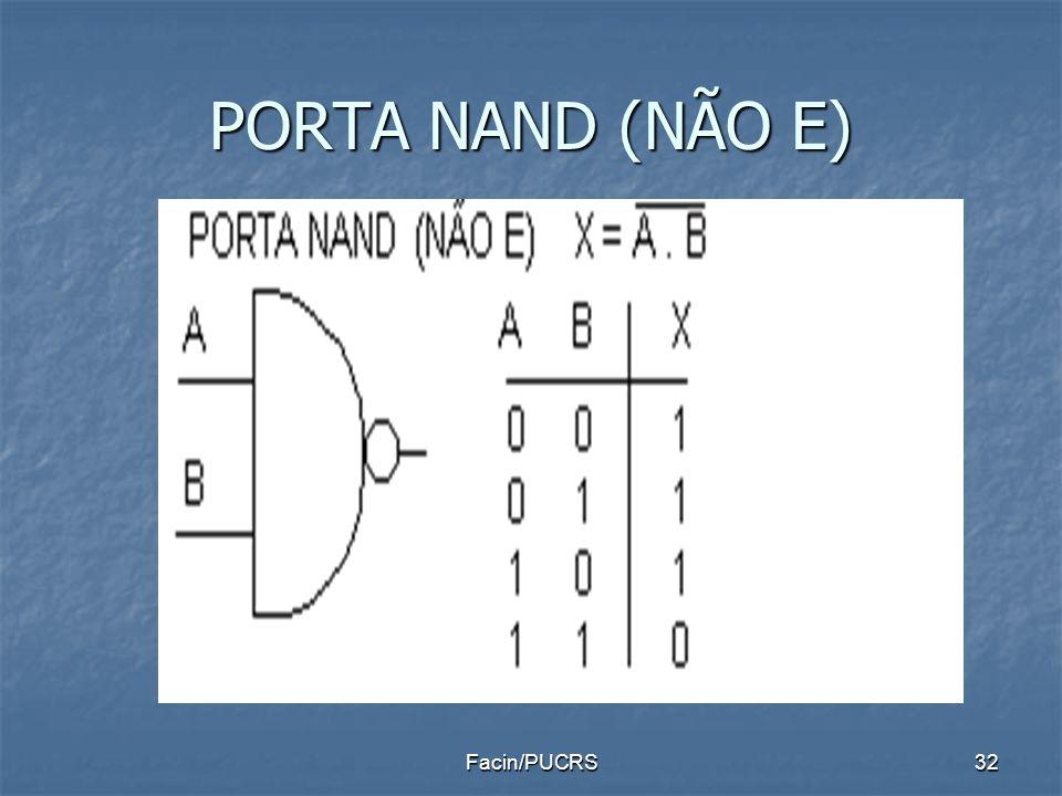 PORTA NAND (NÃO E) Facin/PUCRS
