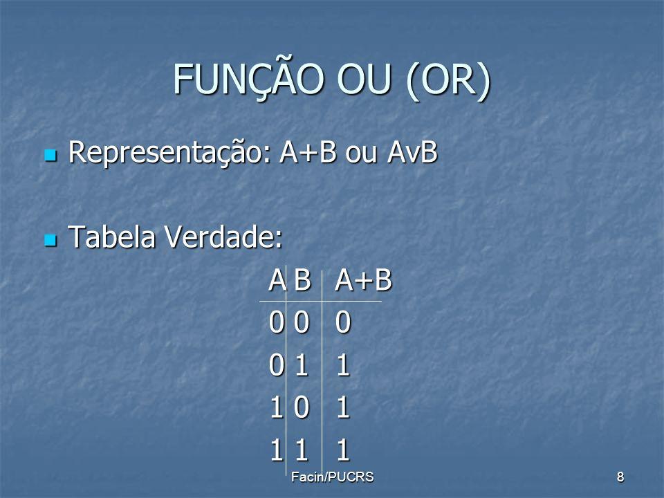 FUNÇÃO OU (OR) Representação: A+B ou AvB Tabela Verdade: A B A+B 0 0 0