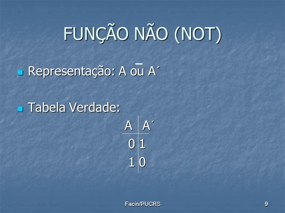 FUNÇÃO NÃO (NOT) Representação: A ou A´ Tabela Verdade: A A´ 0 1 1 0