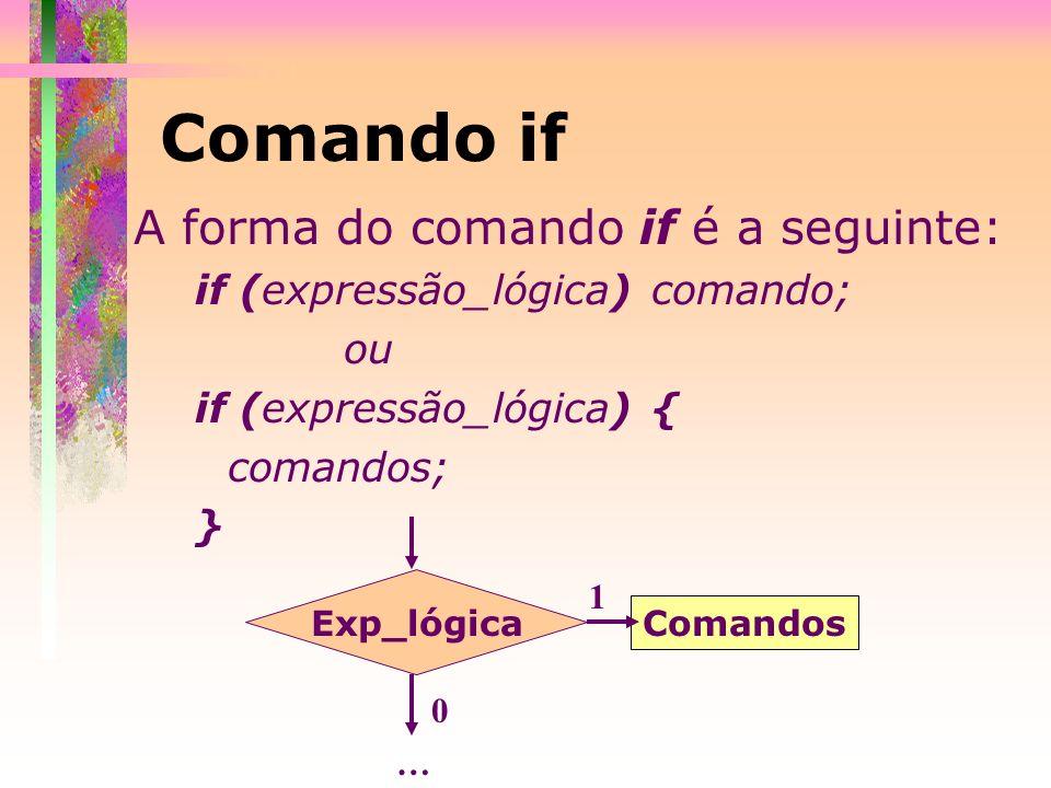 Comando if A forma do comando if é a seguinte: