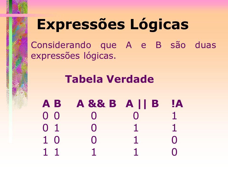 Expressões Lógicas Tabela Verdade A B A && B A || B !A 0 0 0 0 1