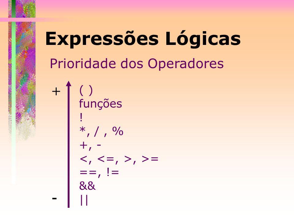 Expressões Lógicas + - Prioridade dos Operadores ( ) funções !