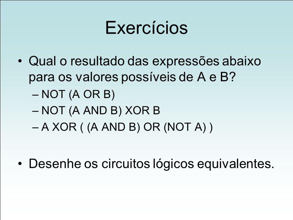 Exercícios Qual o resultado das expressões abaixo para os valores possíveis de A e B NOT (A OR B)