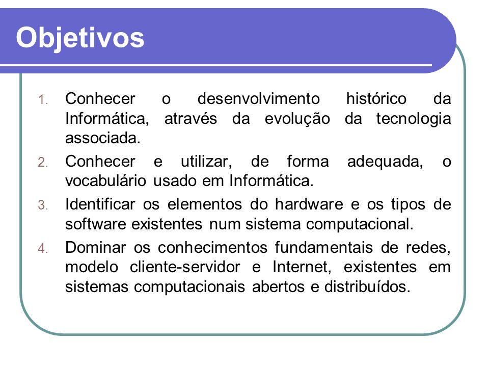 Objetivos Conhecer o desenvolvimento histórico da Informática, através da evolução da tecnologia associada.