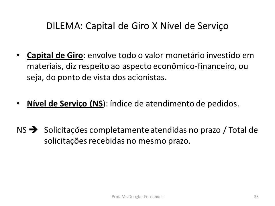 DILEMA: Capital de Giro X Nível de Serviço