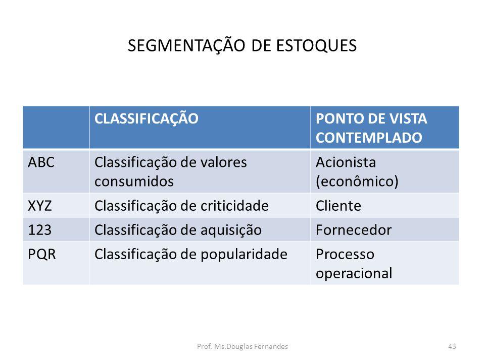 SEGMENTAÇÃO DE ESTOQUES