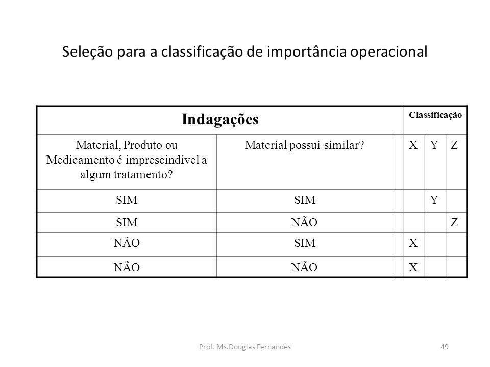 Seleção para a classificação de importância operacional