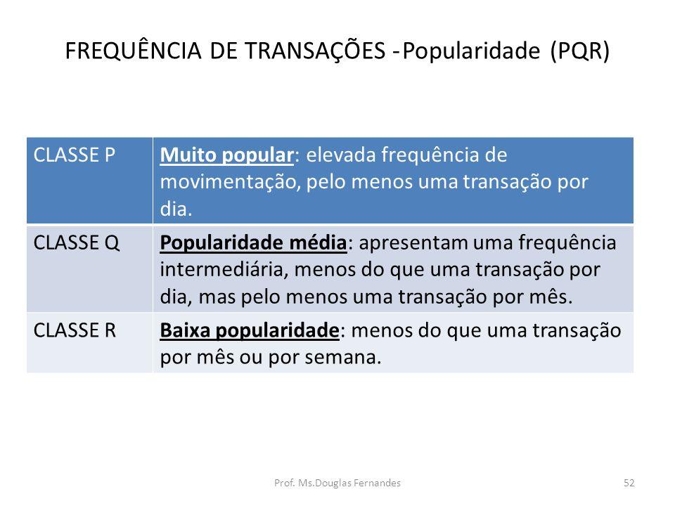 FREQUÊNCIA DE TRANSAÇÕES - Popularidade (PQR)