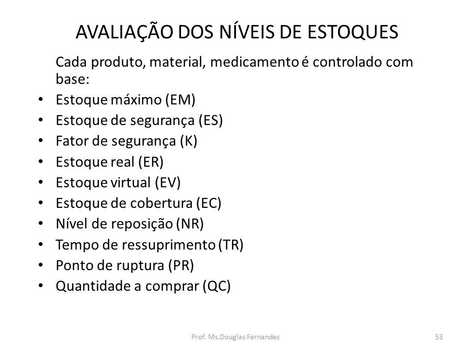 AVALIAÇÃO DOS NÍVEIS DE ESTOQUES