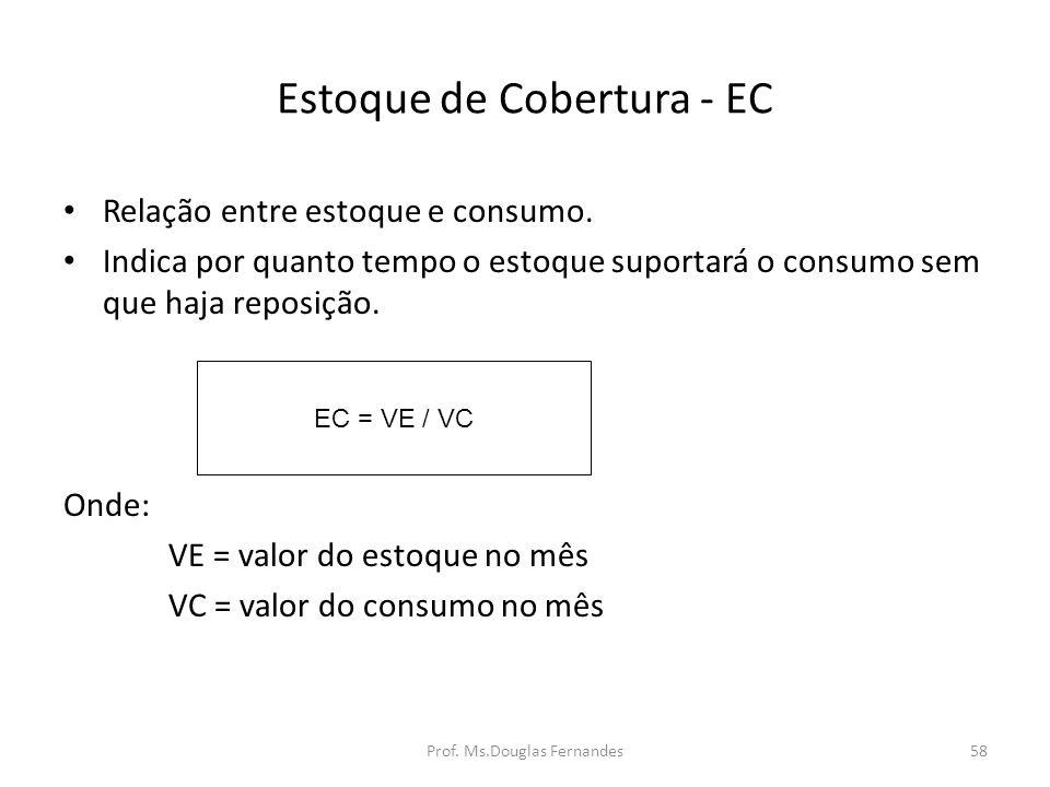 Estoque de Cobertura - EC