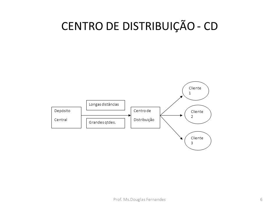 CENTRO DE DISTRIBUIÇÃO - CD