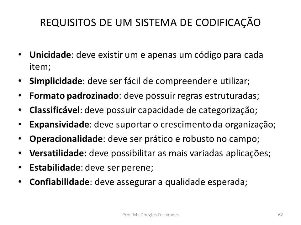 REQUISITOS DE UM SISTEMA DE CODIFICAÇÃO