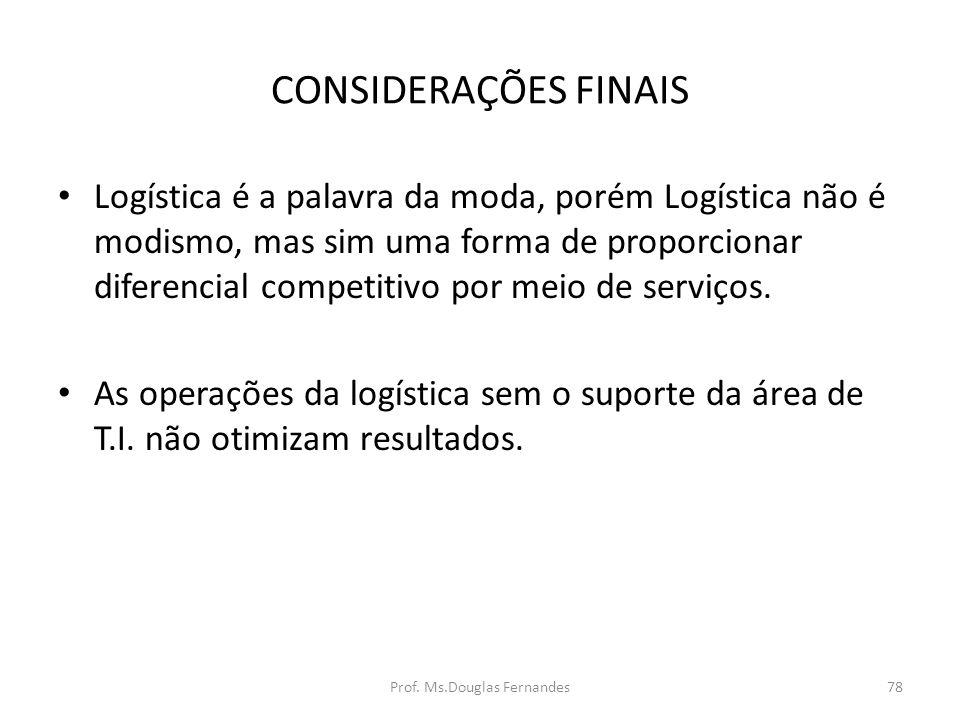 Prof. Ms.Douglas Fernandes