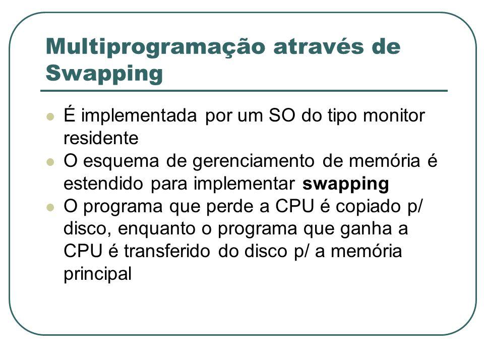 Multiprogramação através de Swapping