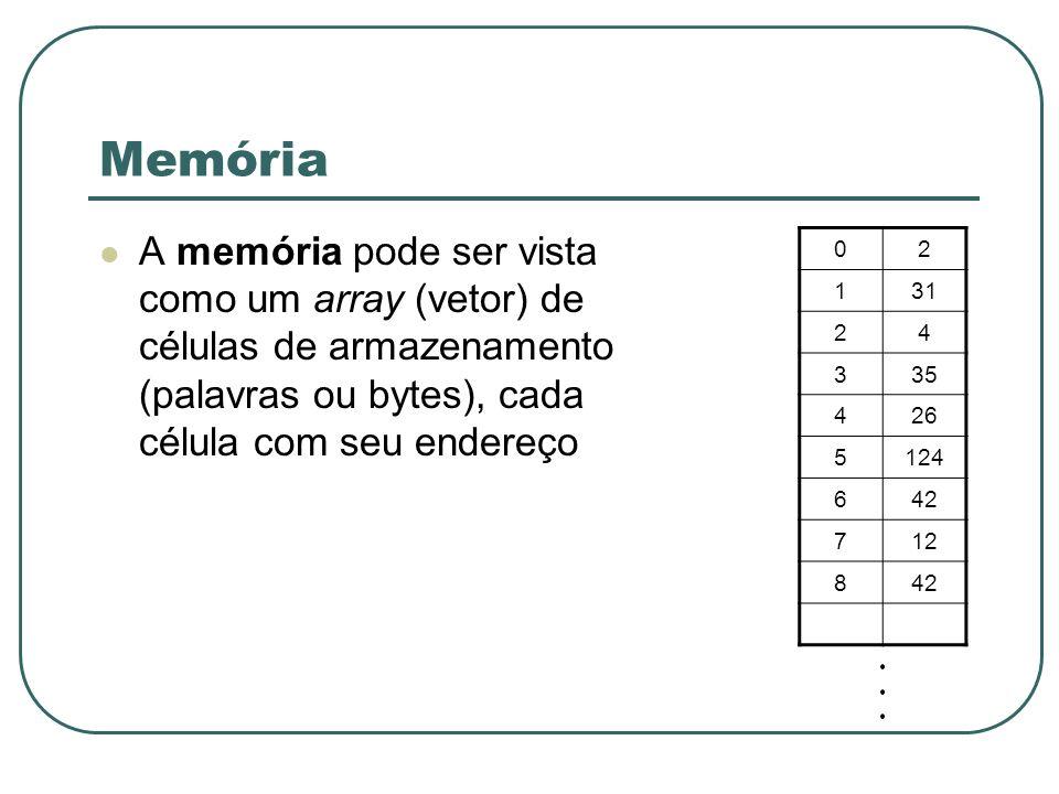 Memória A memória pode ser vista como um array (vetor) de células de armazenamento (palavras ou bytes), cada célula com seu endereço.