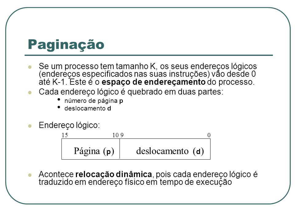 Paginação Página (p) deslocamento (d)