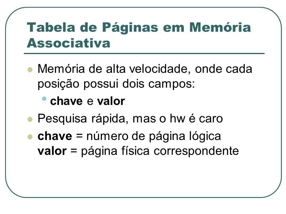 Tabela de Páginas em Memória Associativa