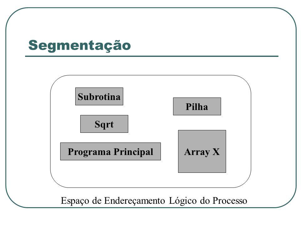 Segmentação Subrotina Pilha Sqrt Array X Programa Principal