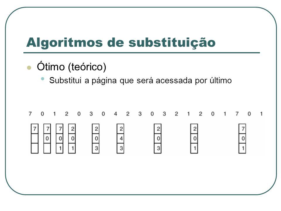 Algoritmos de substituição