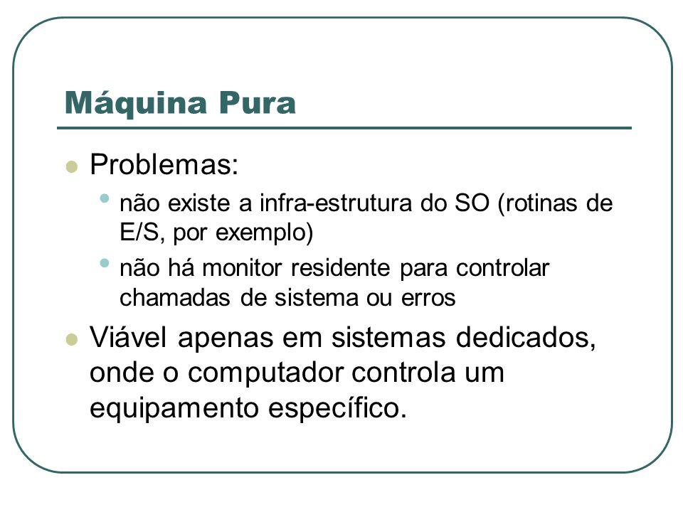 Máquina Pura Problemas: