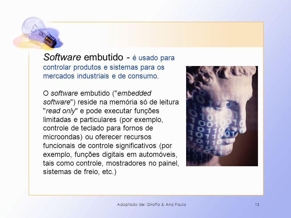 Software embutido - é usado para controlar produtos e sistemas para os mercados industriais e de consumo.