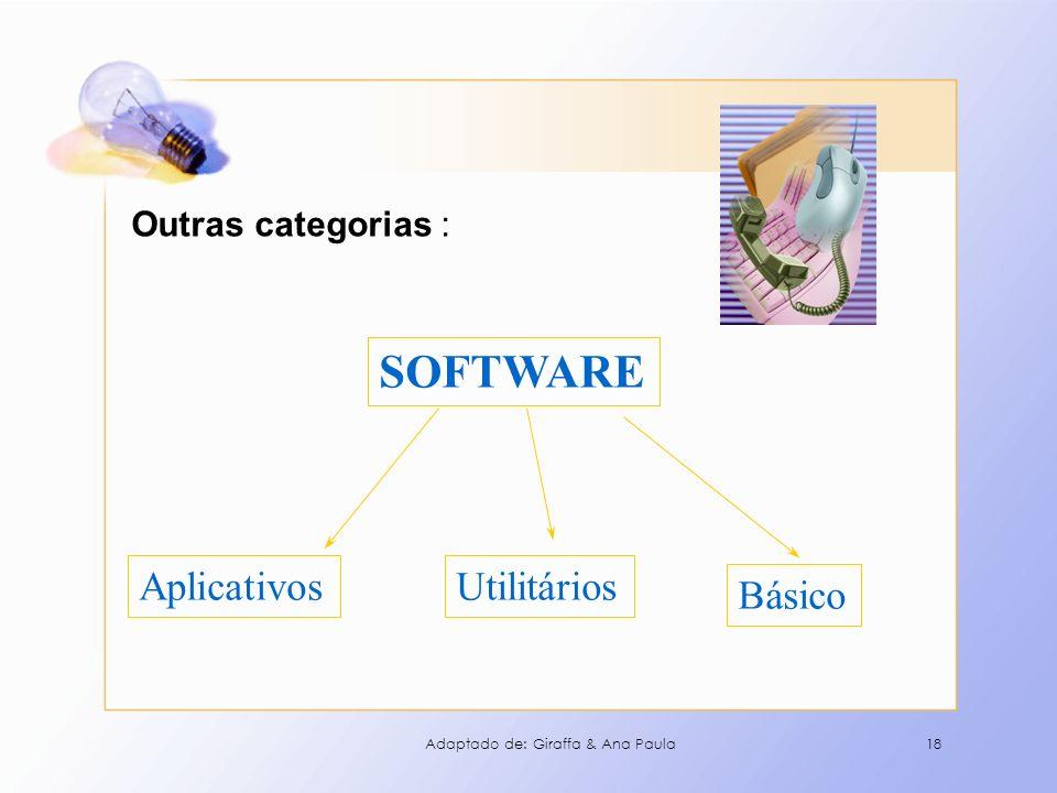 SOFTWARE Aplicativos Utilitários Básico Outras categorias :