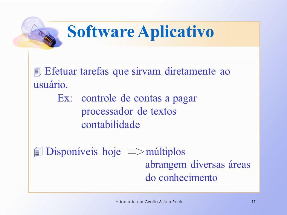 Software Aplicativo Ex: controle de contas a pagar