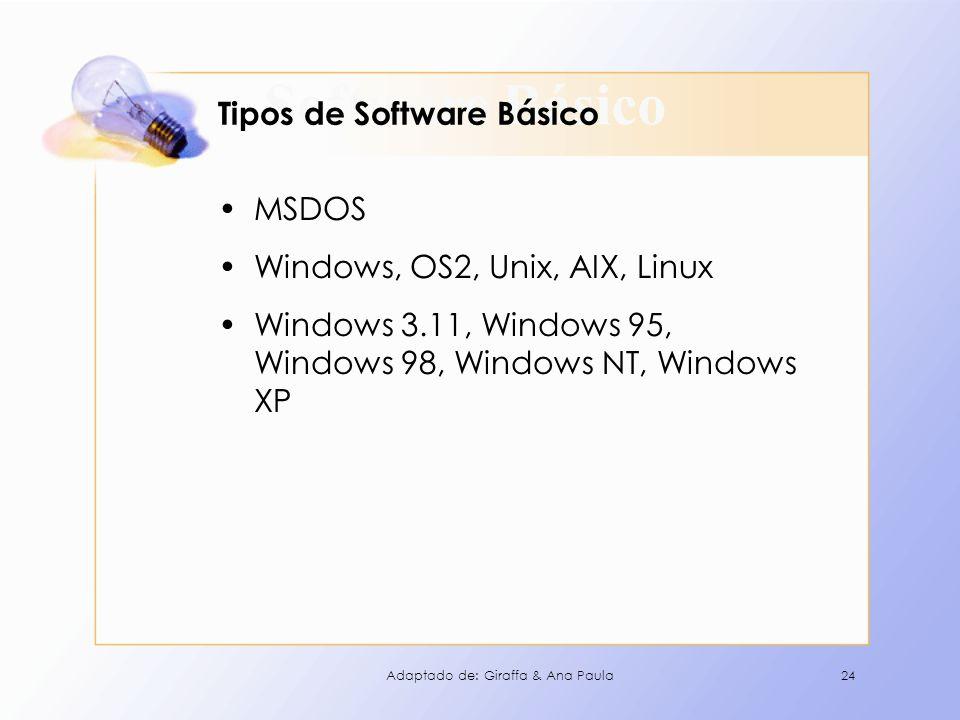 Tipos de Software Básico