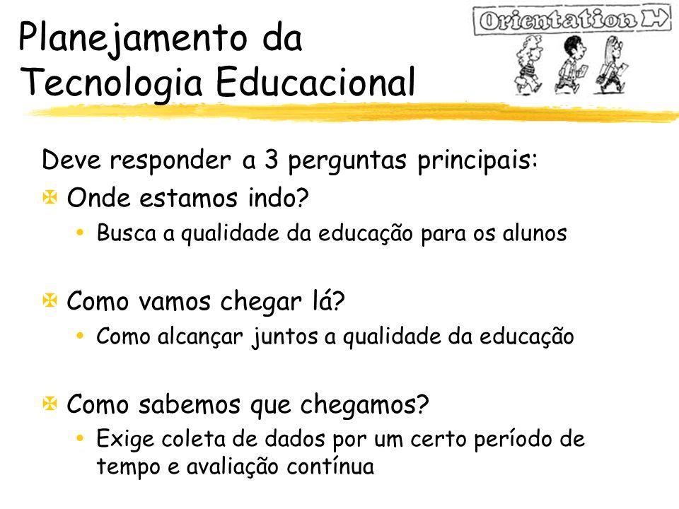 Planejamento da Tecnologia Educacional