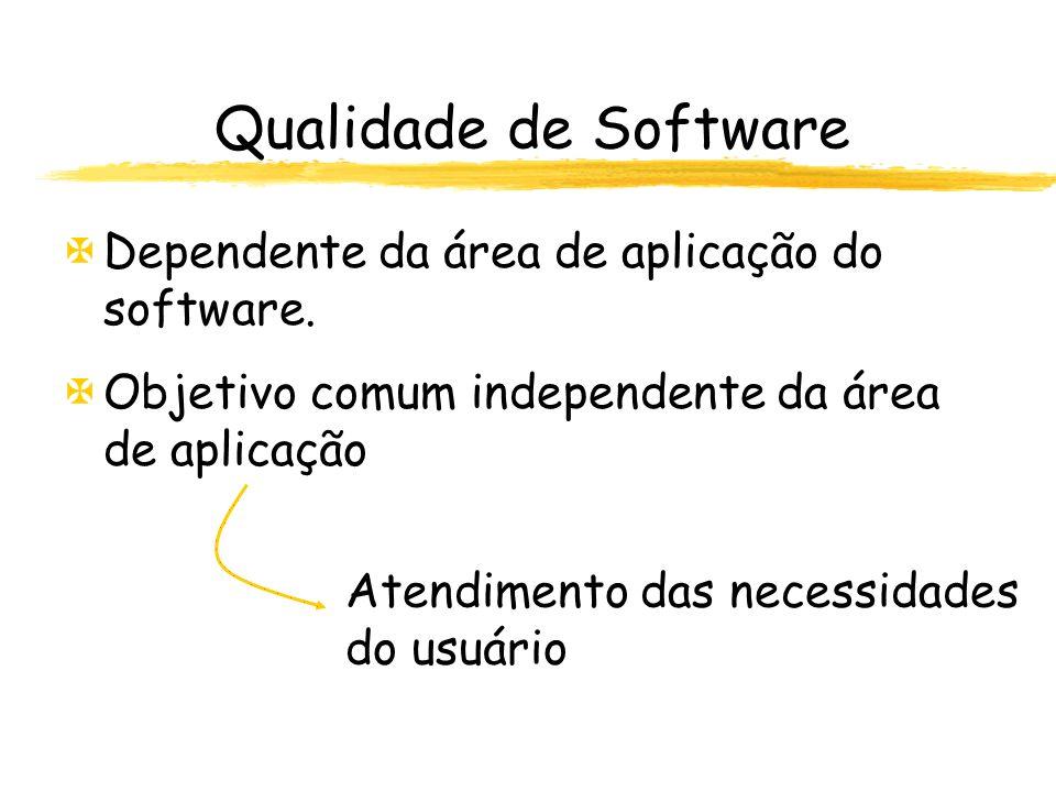 Qualidade de Software Dependente da área de aplicação do software.
