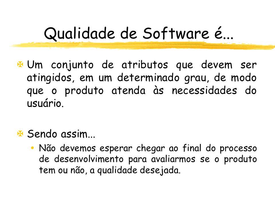 Qualidade de Software é...