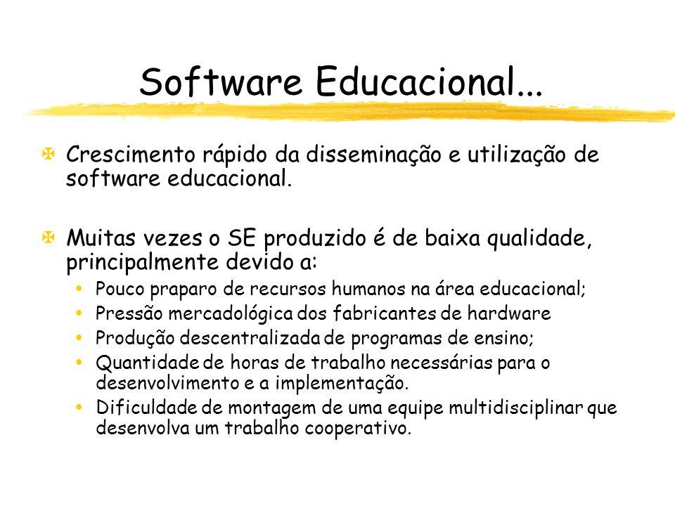 Software Educacional... Crescimento rápido da disseminação e utilização de software educacional.