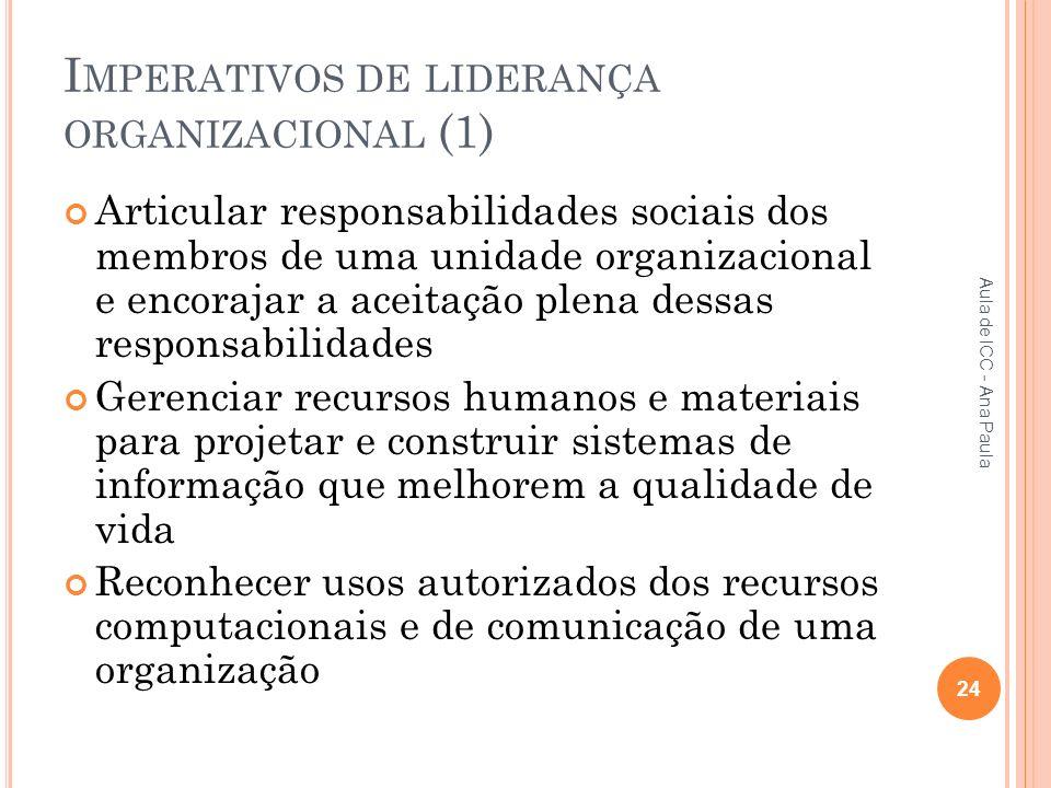 Imperativos de liderança organizacional (1)