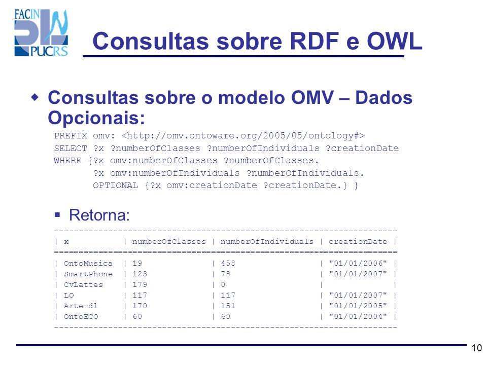 Consultas sobre RDF e OWL