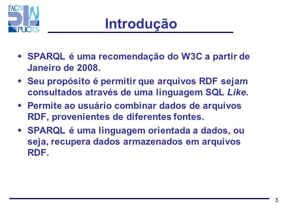 Introdução SPARQL é uma recomendação do W3C a partir de Janeiro de 2008.