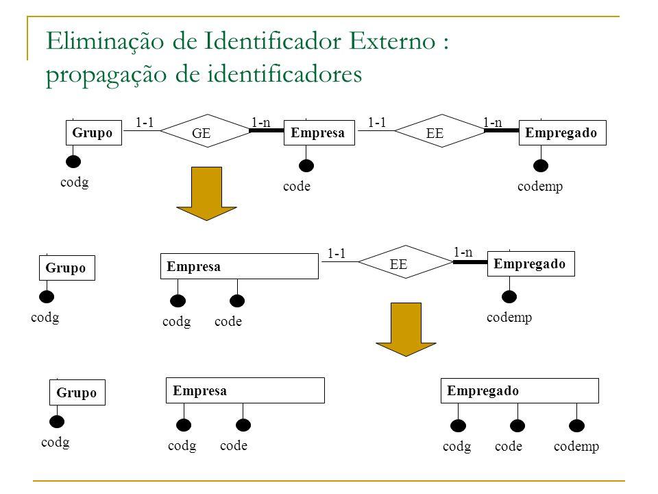 Eliminação de Identificador Externo : propagação de identificadores