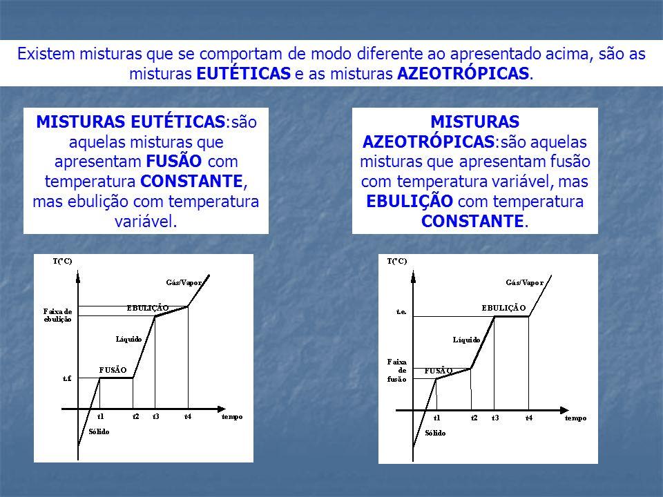 Existem misturas que se comportam de modo diferente ao apresentado acima, são as misturas EUTÉTICAS e as misturas AZEOTRÓPICAS.