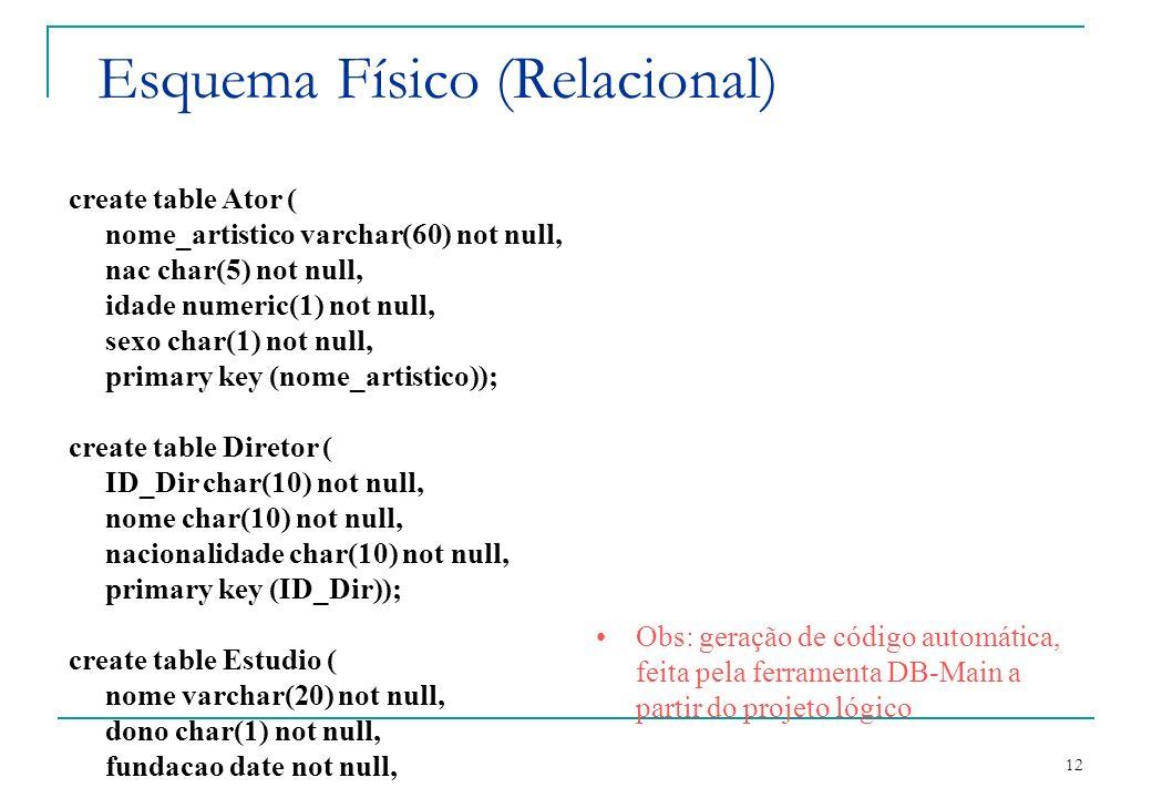 Esquema Físico (Relacional)