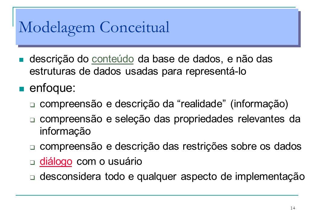 Modelagem Conceitual enfoque: