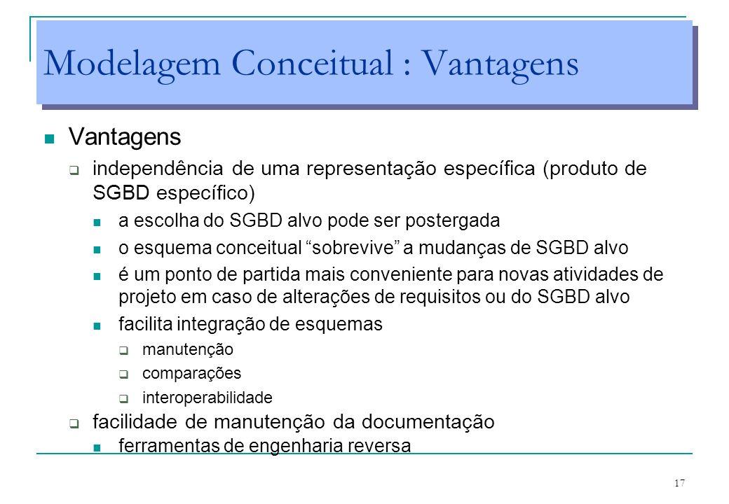Modelagem Conceitual : Vantagens