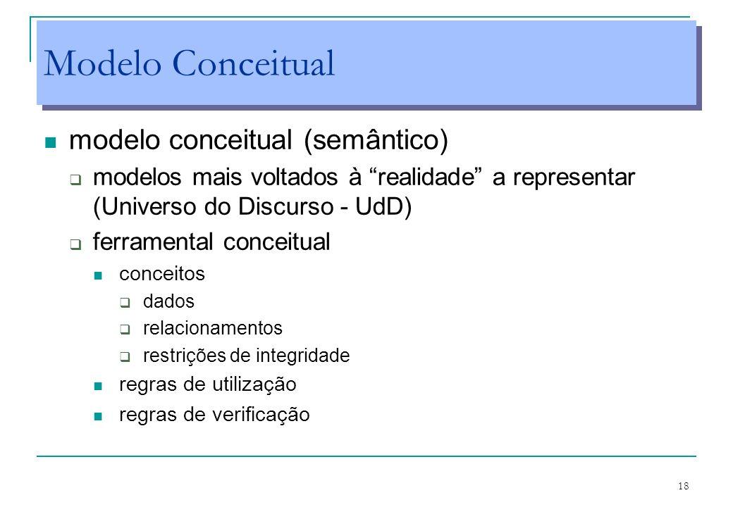 Modelo Conceitual modelo conceitual (semântico)