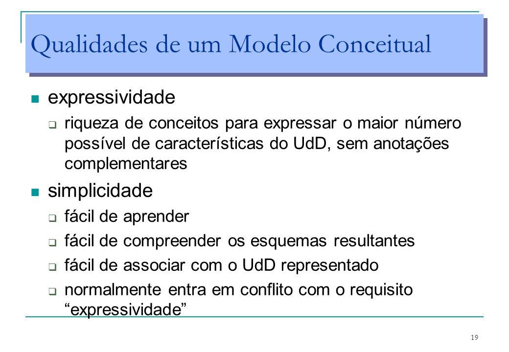 Qualidades de um Modelo Conceitual