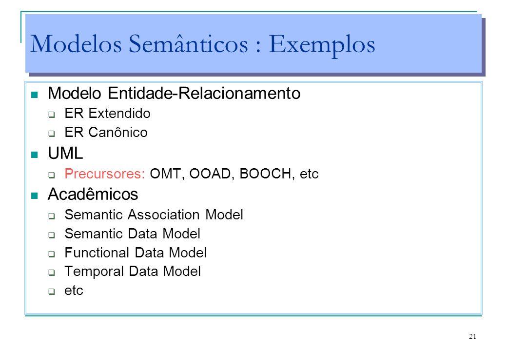 Modelos Semânticos : Exemplos