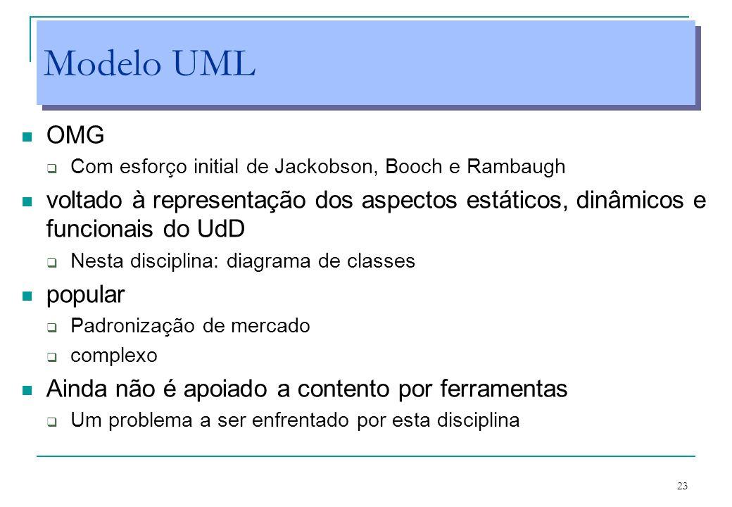 Modelo UML OMG. Com esforço initial de Jackobson, Booch e Rambaugh. voltado à representação dos aspectos estáticos, dinâmicos e funcionais do UdD.