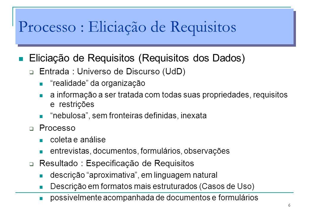 Processo : Eliciação de Requisitos