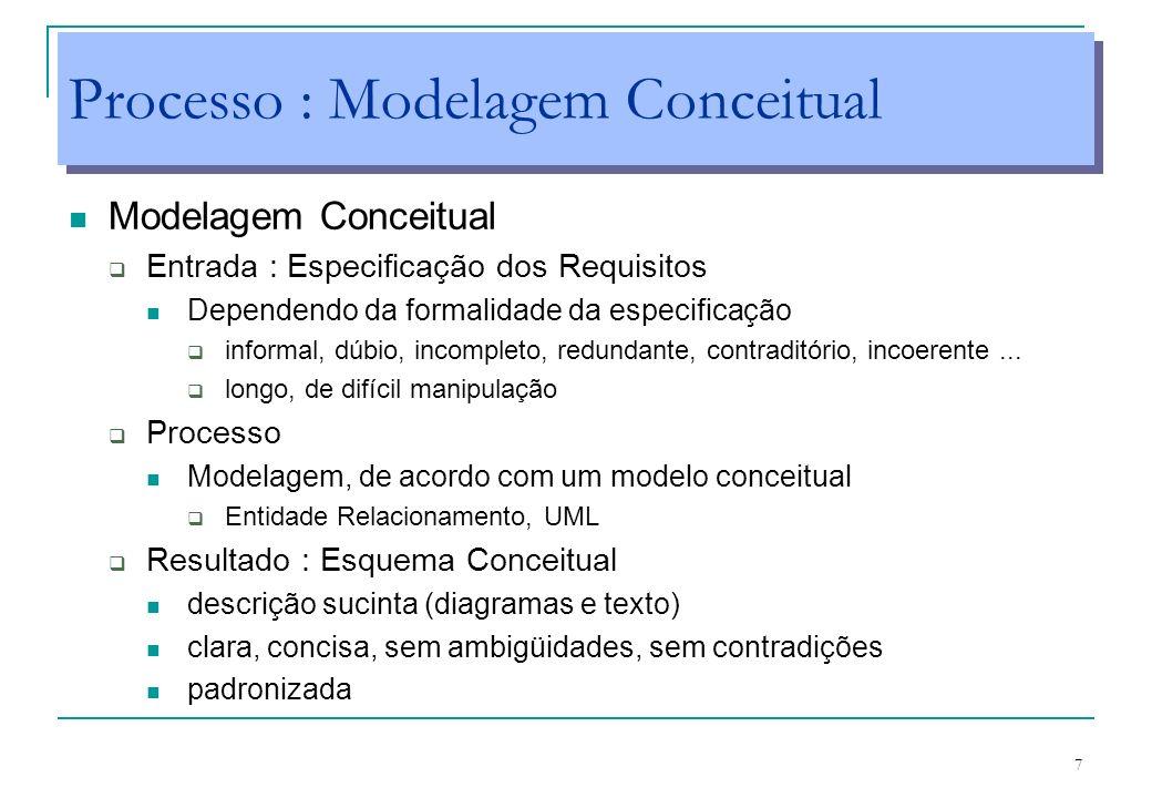Processo : Modelagem Conceitual