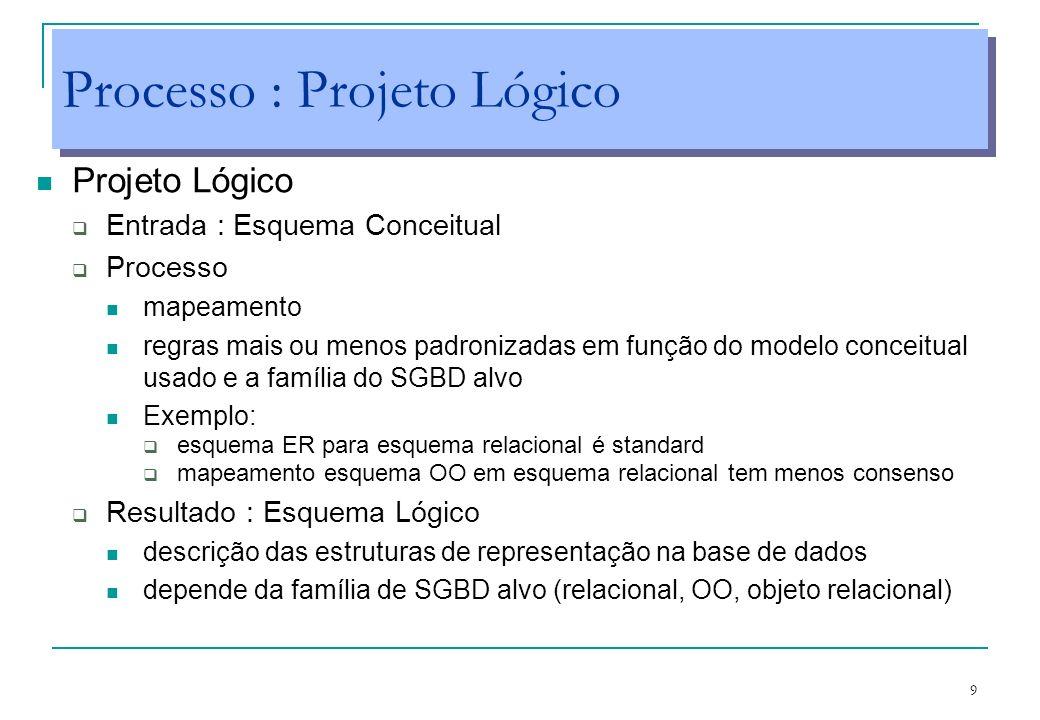 Processo : Projeto Lógico